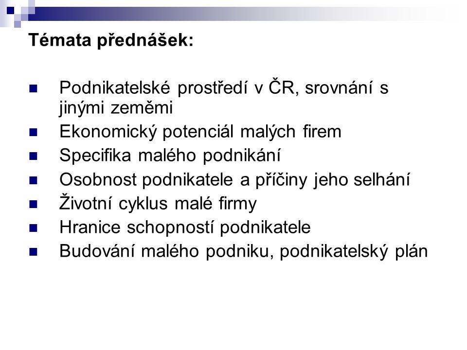 Témata přednášek: Podnikatelské prostředí v ČR, srovnání s jinými zeměmi Ekonomický potenciál malých firem Specifika malého podnikání Osobnost podnika