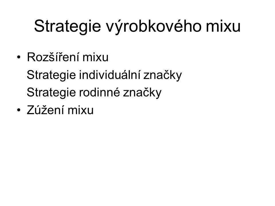 Strategie výrobkového mixu Rozšíření mixu Strategie individuální značky Strategie rodinné značky Zúžení mixu