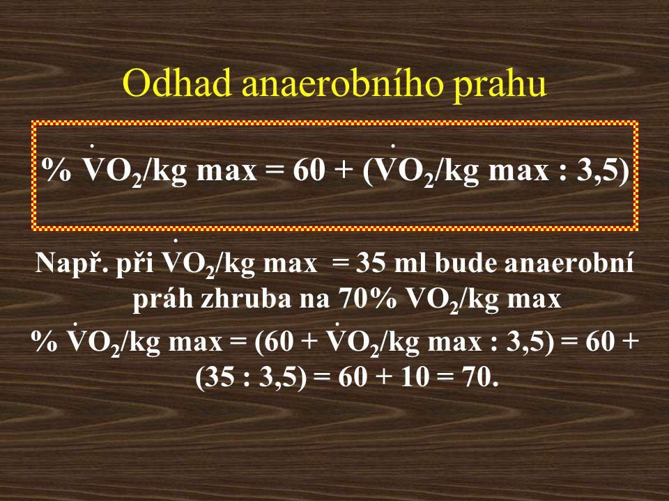 Odhad anaerobního prahu % VO 2 /kg max = 60 + (VO 2 /kg max : 3,5) Např. při VO 2 /kg max = 35 ml bude anaerobní práh zhruba na 70% VO 2 /kg max % VO