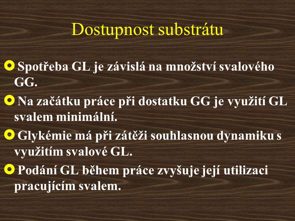 Dostupnost substrátu  Spotřeba GL je závislá na množství svalového GG.  Na začátku práce při dostatku GG je využití GL svalem minimální.  Glykémie