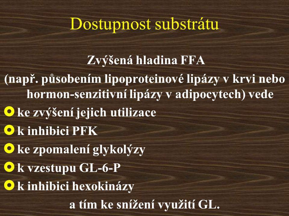 Dostupnost substrátu Zvýšená hladina FFA (např. působením lipoproteinové lipázy v krvi nebo hormon-senzitivní lipázy v adipocytech) vede  ke zvýšení