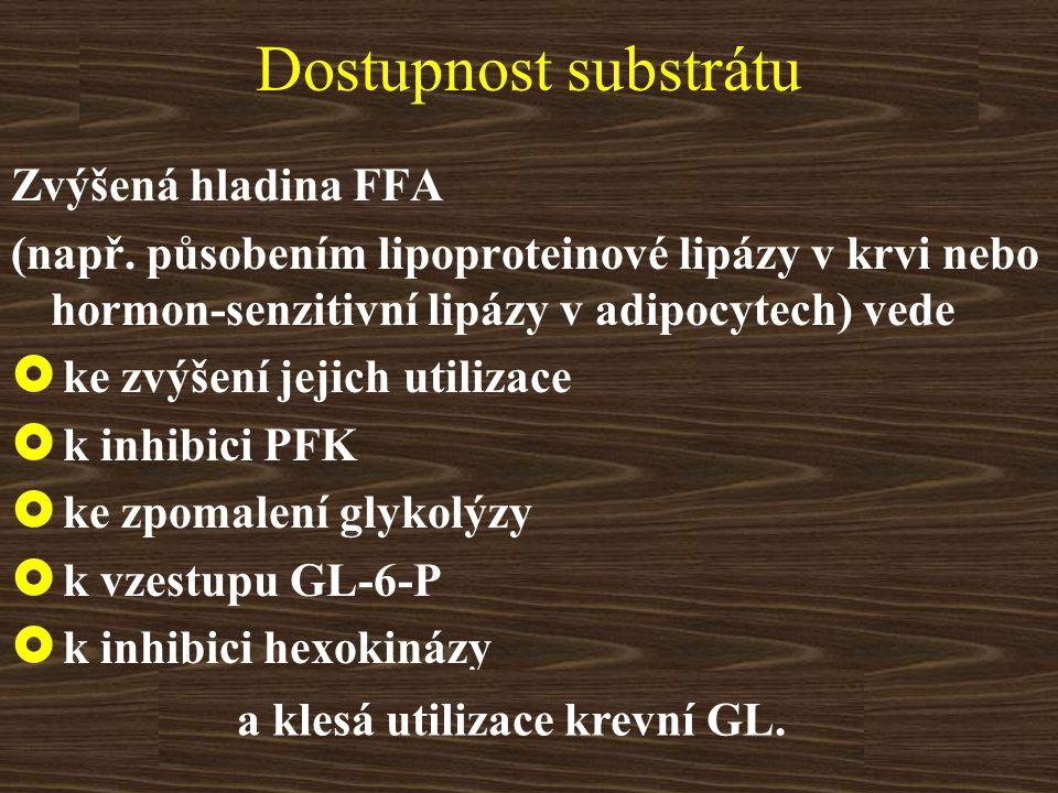 Zvýšená hladina FFA (např. působením lipoproteinové lipázy v krvi nebo hormon-senzitivní lipázy v adipocytech) vede  ke zvýšení jejich utilizace  k