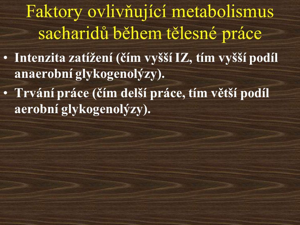 Faktory ovlivňující metabolismus sacharidů během tělesné práce Intenzita zatížení (čím vyšší IZ, tím vyšší podíl anaerobní glykogenolýzy). Trvání prác