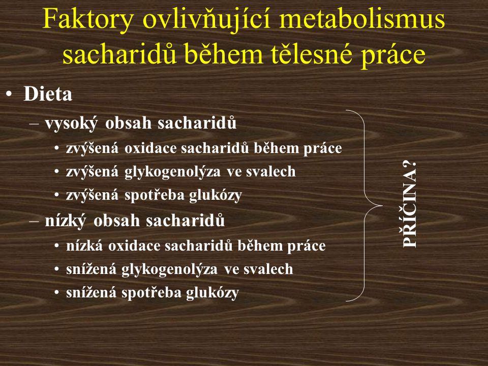 Faktory ovlivňující metabolismus sacharidů během tělesné práce Dieta –vysoký obsah sacharidů zvýšená oxidace sacharidů během práce zvýšená glykogenolý