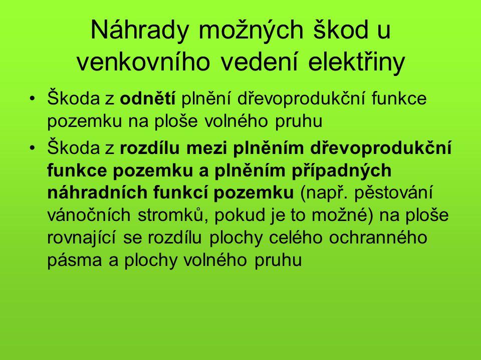 Náhrady možných škod u venkovního vedení elektřiny Škoda z odnětí plnění dřevoprodukční funkce pozemku na ploše volného pruhu Škoda z rozdílu mezi pln