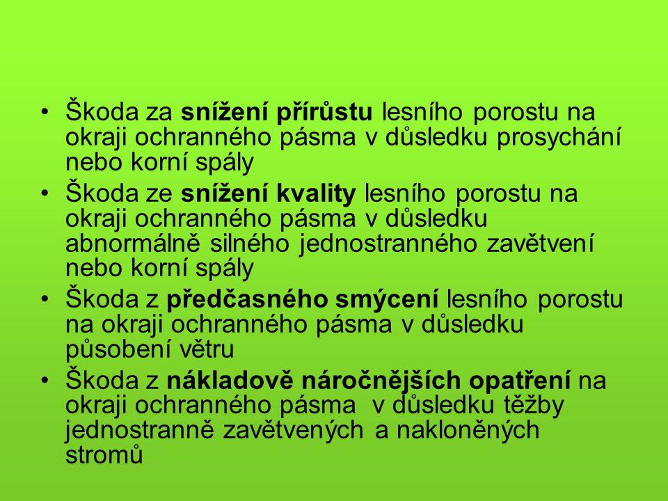 Škoda za snížení přírůstu lesního porostu na okraji ochranného pásma v důsledku prosychání nebo korní spály Škoda ze snížení kvality lesního porostu n