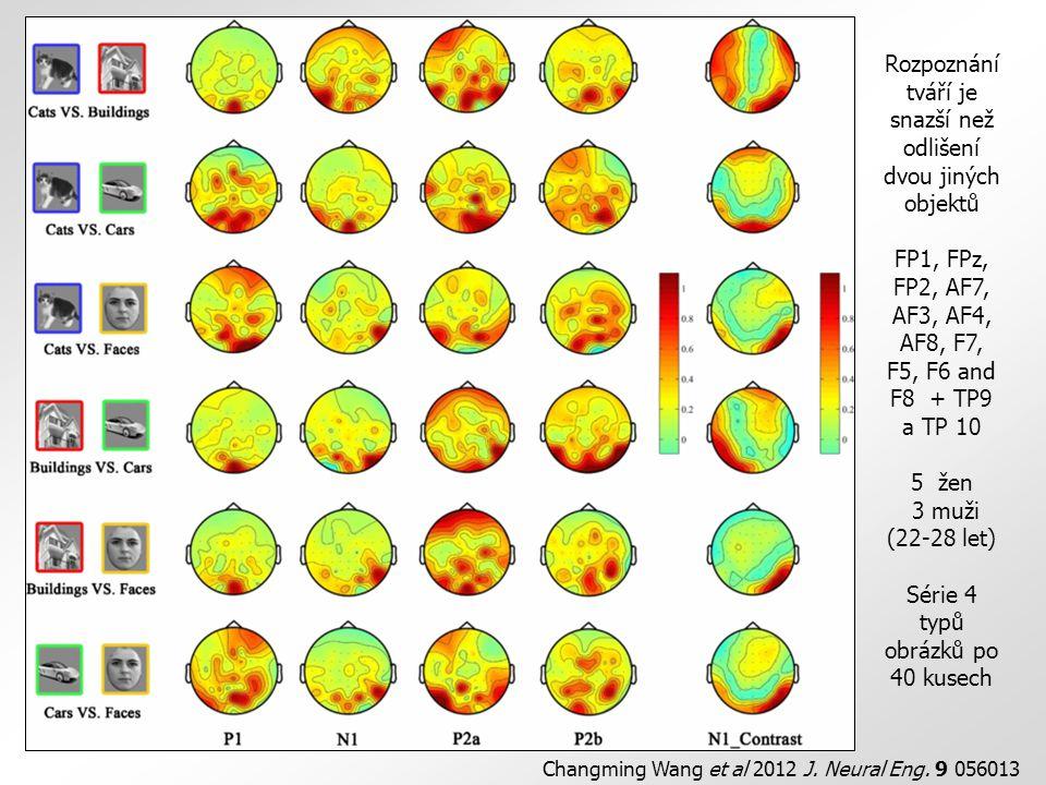 Changming Wang et al 2012 J. Neural Eng. 9 056013 Rozpoznání tváří je snazší než odlišení dvou jiných objektů FP1, FPz, FP2, AF7, AF3, AF4, AF8, F7, F