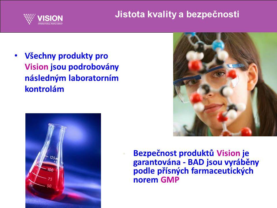 Všechny produkty pro Vision jsou podrobovány následným laboratorním kontrolám Bezpečnost produktů Vision je garantována - BAD jsou vyráběny podle přísných farmaceutických norem GMP Jistota kvality a bezpečnosti