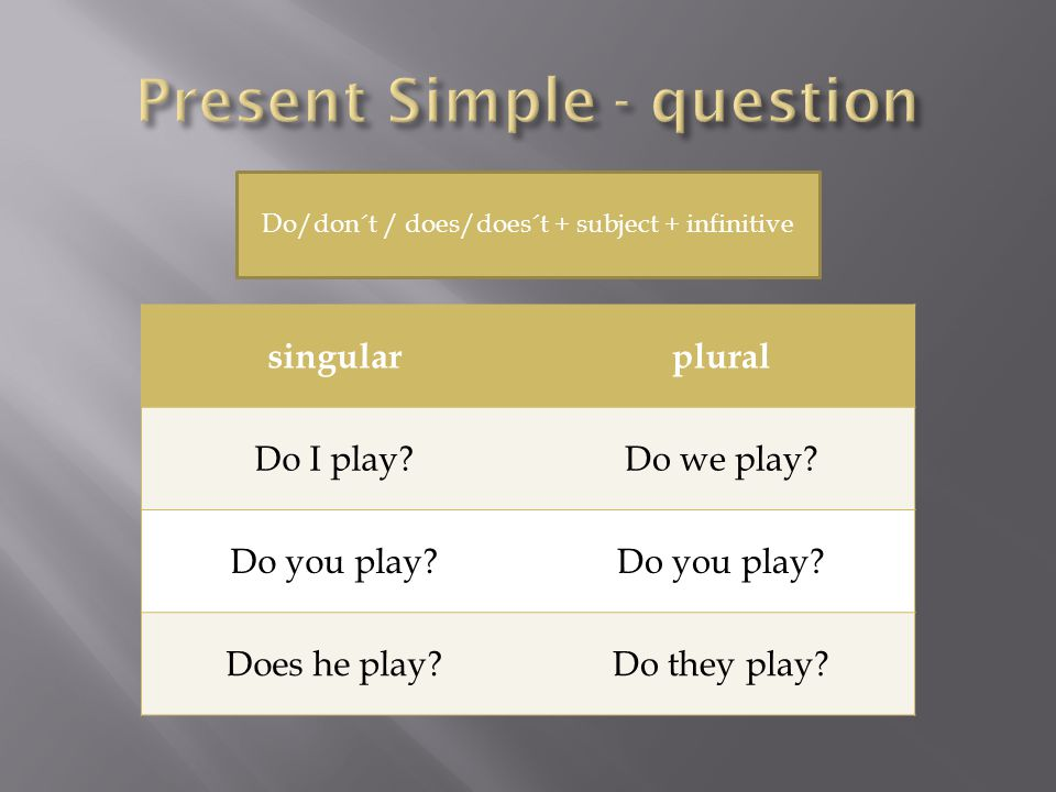 singularplural Do I play?Do we play.Do you play. Does he play?Do they play.