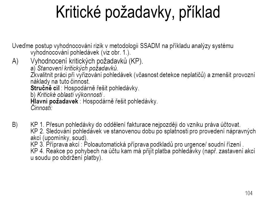 104 Kritické požadavky, příklad Uveďme postup vyhodnocování rizik v metodologii SSADM na příkladu analýzy systému vyhodnocování pohledávek (viz obr. 1