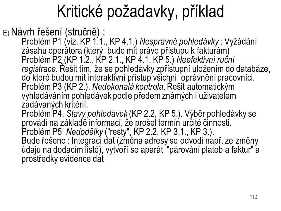 110 Kritické požadavky, příklad E) Návrh řešení (stručně) : Problém P1 (viz. KP 1.1., KP 4.1.) Nesprávné pohledávky : Vyžádání zásahu operátora (který