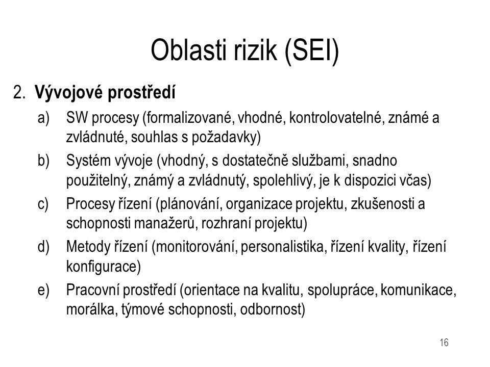 16 Oblasti rizik (SEI) 2. Vývojové prostředí a)SW procesy (formalizované, vhodné, kontrolovatelné, známé a zvládnuté, souhlas s požadavky) b)Systém vý