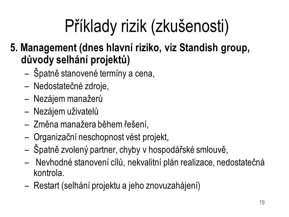 19 Příklady rizik (zkušenosti) 5. Management (dnes hlavní riziko, viz Standish group, důvody selhání projektů) –Špatně stanovené termíny a cena, –Nedo