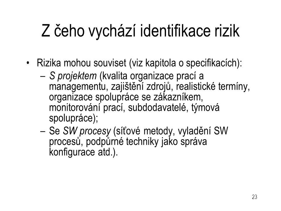 23 Z čeho vychází identifikace rizik Rizika mohou souviset (viz kapitola o specifikacích): – S projektem (kvalita organizace prací a managementu, zaji