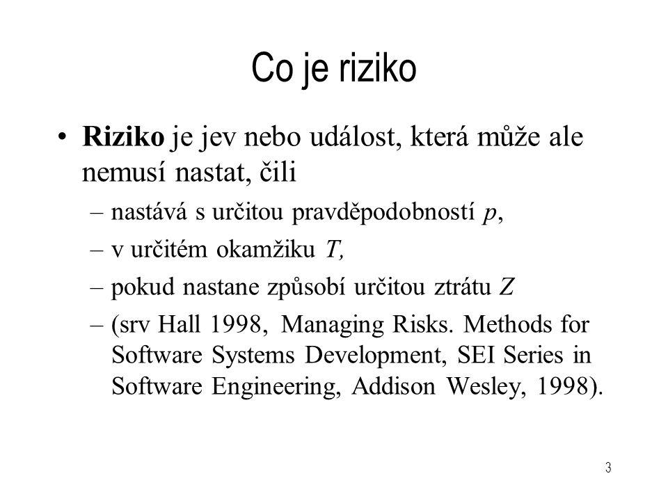 3 Co je riziko Riziko je jev nebo událost, která může ale nemusí nastat, čili –nastává s určitou pravděpodobností p, –v určitém okamžiku T, –pokud nas