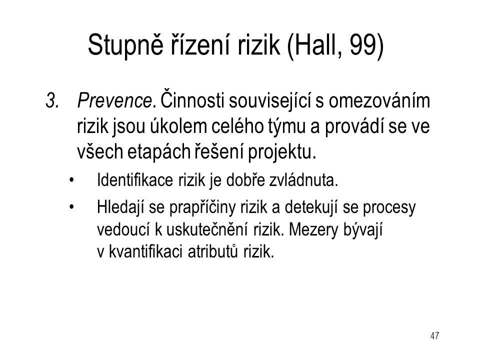 47 Stupně řízení rizik (Hall, 99) 3.Prevence. Činnosti související s omezováním rizik jsou úkolem celého týmu a provádí se ve všech etapách řešení pro