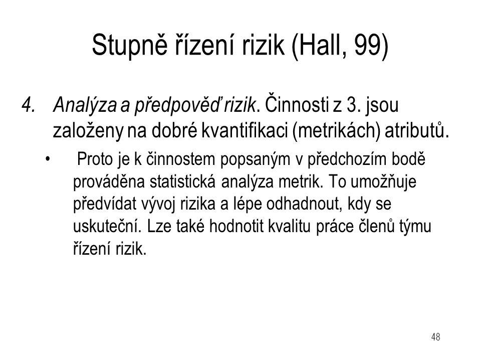 48 Stupně řízení rizik (Hall, 99) 4.Analýza a předpověď rizik. Činnosti z 3. jsou založeny na dobré kvantifikaci (metrikách) atributů. Proto je k činn