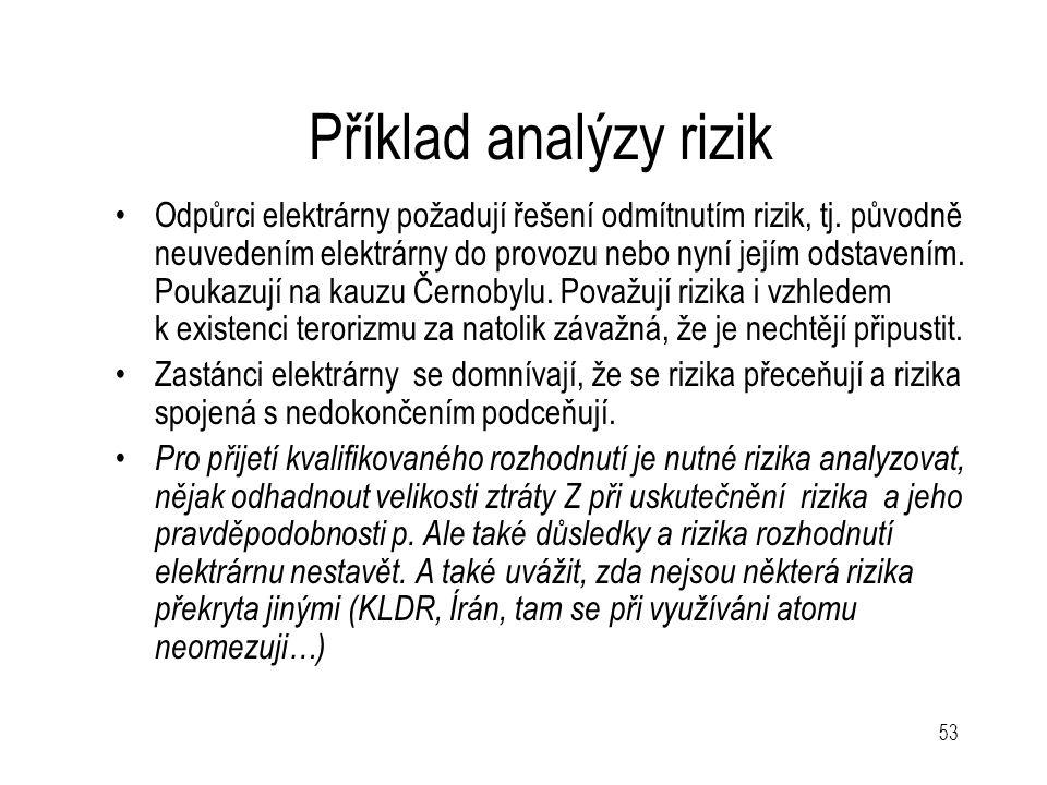 53 Příklad analýzy rizik Odpůrci elektrárny požadují řešení odmítnutím rizik, tj. původně neuvedením elektrárny do provozu nebo nyní jejím odstavením.