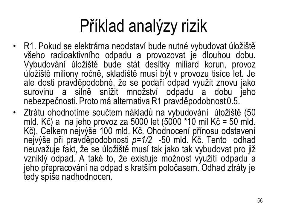 56 Příklad analýzy rizik R1. Pokud se elektrárna neodstaví bude nutné vybudovat úložiště všeho radioaktivního odpadu a provozovat je dlouhou dobu. Vyb