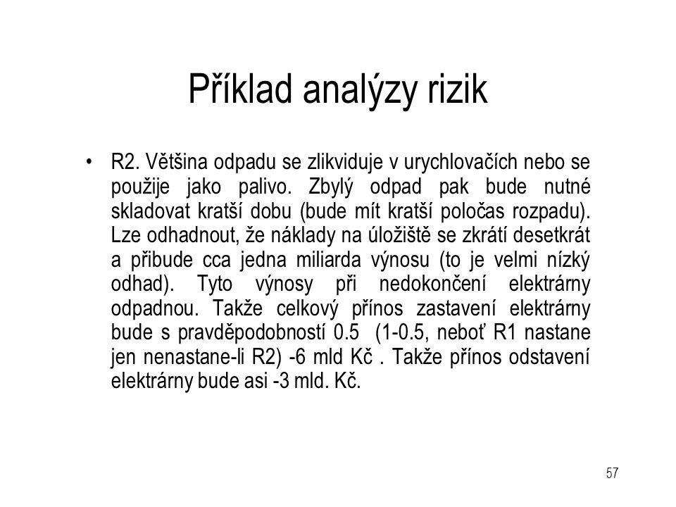57 Příklad analýzy rizik R2. Většina odpadu se zlikviduje v urychlovačích nebo se použije jako palivo. Zbylý odpad pak bude nutné skladovat kratší dob
