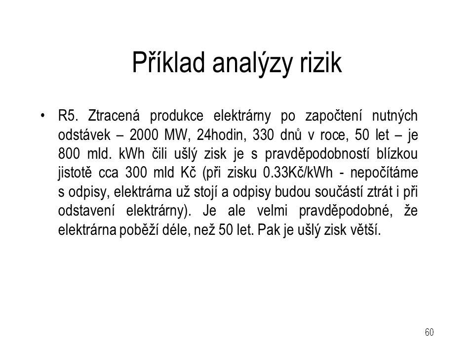 60 Příklad analýzy rizik R5. Ztracená produkce elektrárny po započtení nutných odstávek – 2000 MW, 24hodin, 330 dnů v roce, 50 let – je 800 mld. kWh č