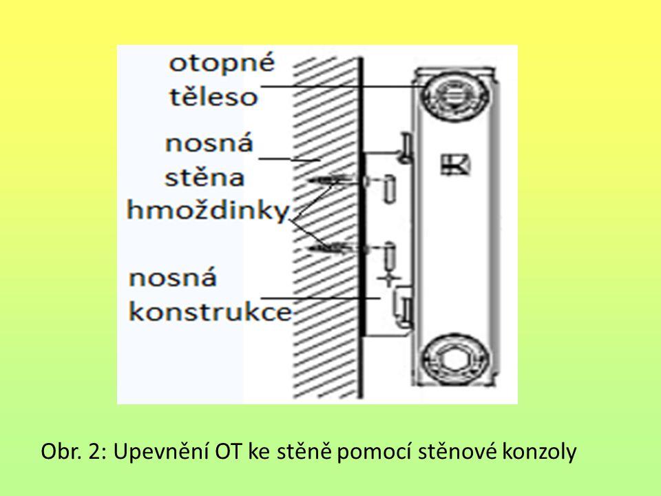 Obr. 2: Upevnění OT ke stěně pomocí stěnové konzoly