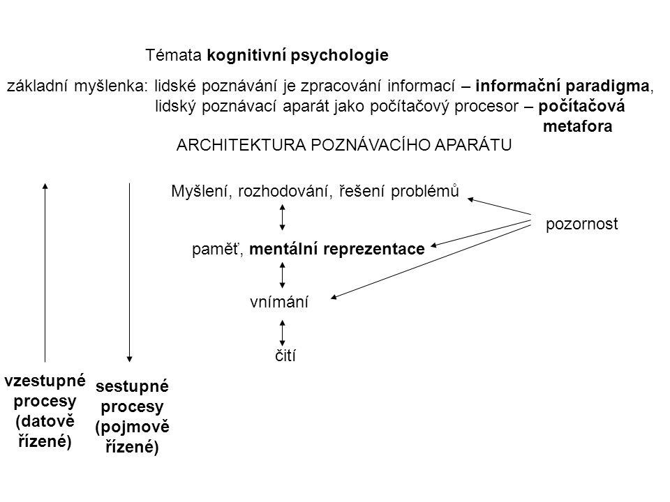 Témata kognitivní psychologie čití vnímání paměť, mentální reprezentace Myšlení, rozhodování, řešení problémů pozornost vzestupné procesy (datově říze