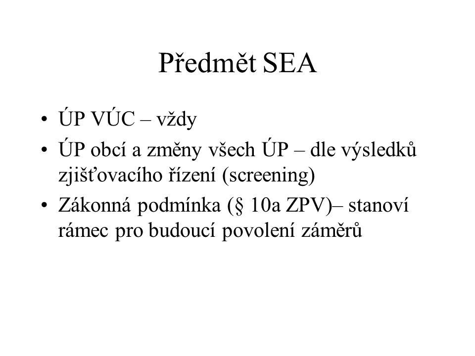 Předmět SEA ÚP VÚC – vždy ÚP obcí a změny všech ÚP – dle výsledků zjišťovacího řízení (screening) Zákonná podmínka (§ 10a ZPV)– stanoví rámec pro budoucí povolení záměrů