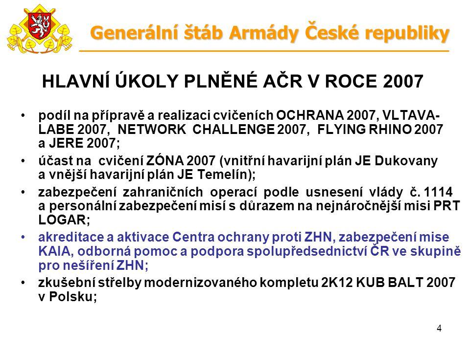 4 HLAVNÍ ÚKOLY PLNĚNÉ AČR V ROCE 2007 podíl na přípravě a realizaci cvičeních OCHRANA 2007, VLTAVA- LABE 2007, NETWORK CHALLENGE 2007, FLYING RHINO 2007 a JERE 2007; účast na cvičení ZÓNA 2007 (vnitřní havarijní plán JE Dukovany a vnější havarijní plán JE Temelín); zabezpečení zahraničních operací podle usnesení vlády č.
