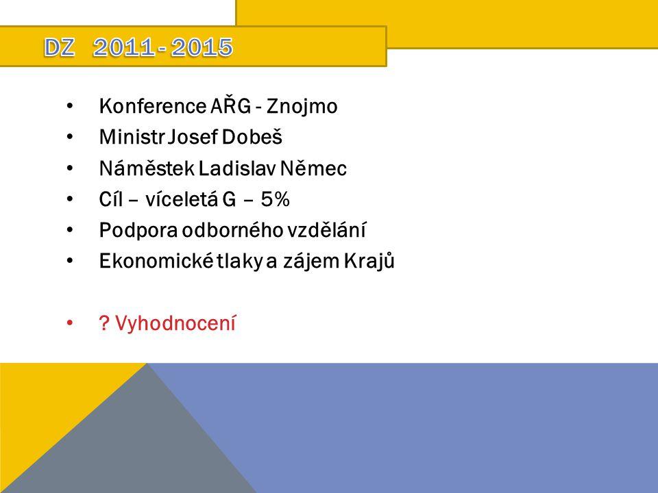 Konference AŘG - Znojmo Ministr Josef Dobeš Náměstek Ladislav Němec Cíl – víceletá G – 5% Podpora odborného vzdělání Ekonomické tlaky a zájem Krajů ?