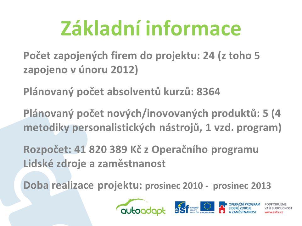 Základní informace Počet zapojených firem do projektu: 24 (z toho 5 zapojeno v únoru 2012) Plánovaný počet absolventů kurzů: 8364 Plánovaný počet nových/inovovaných produktů: 5 (4 metodiky personalistických nástrojů, 1 vzd.