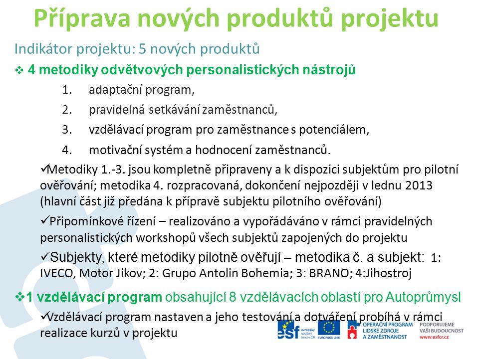 Příprava nových produktů projektu Indikátor projektu: 5 nových produktů  4 metodiky odvětvových personalistických nástrojů 1. adaptační program, 2. p