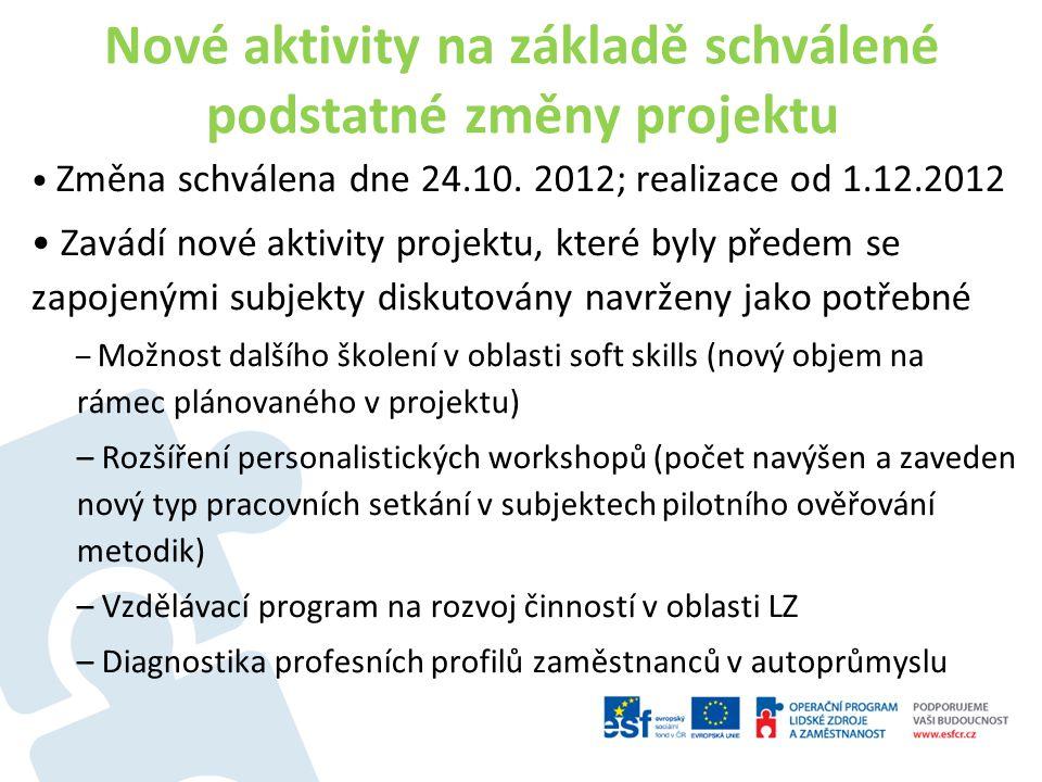 Nové aktivity na základě schválené podstatné změny projektu Změna schválena dne 24.10. 2012; realizace od 1.12.2012 Zavádí nové aktivity projektu, kte
