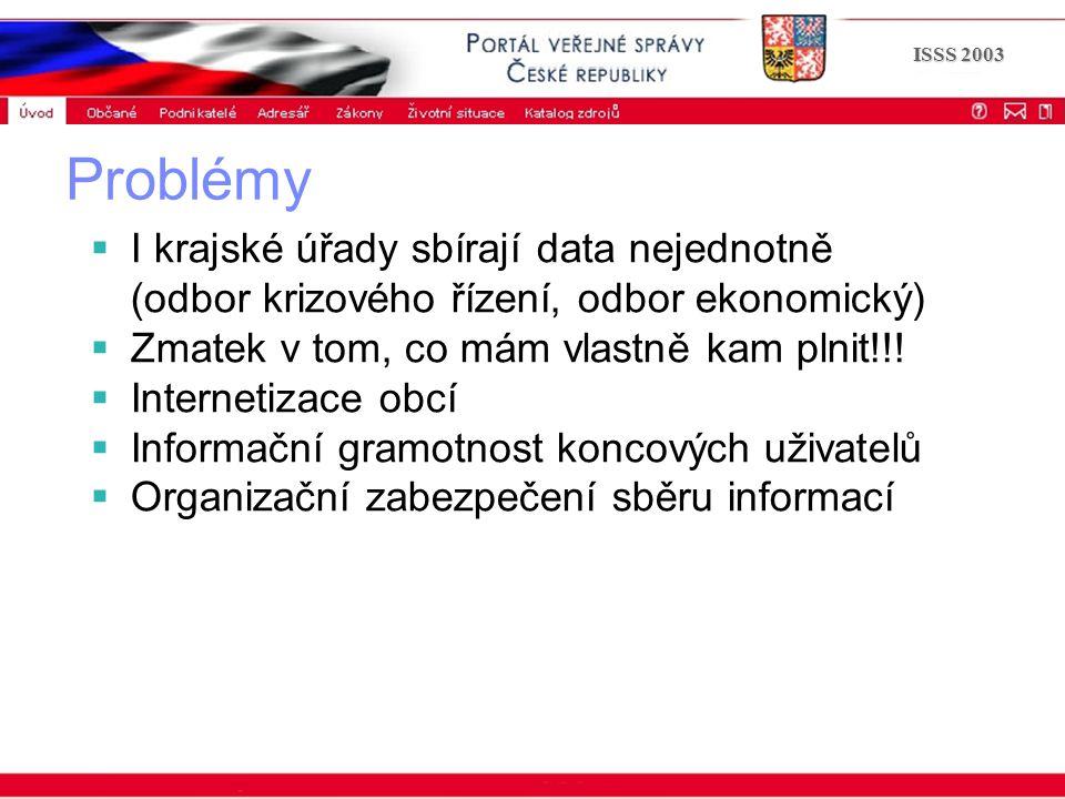 Portál veřejné správy © 2002 IBM Corporation ISSS 2003 Problémy  I krajské úřady sbírají data nejednotně (odbor krizového řízení, odbor ekonomický)  Zmatek v tom, co mám vlastně kam plnit!!.