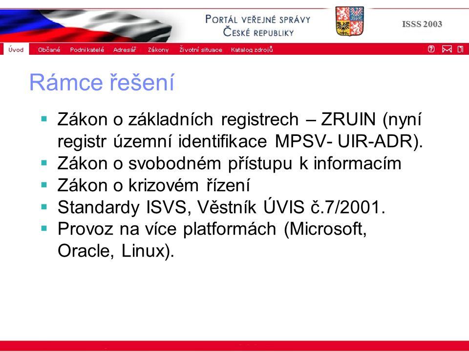 Portál veřejné správy © 2002 IBM Corporation ISSS 2003  Zákon o základních registrech – ZRUIN (nyní registr územní identifikace MPSV- UIR-ADR).  Zák