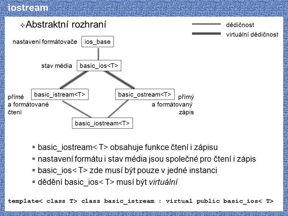 iostream  Abstraktní rozhraní  basic_iostream obsahuje funkce čtení i zápisu  nastavení formátu i stav média jsou společné pro čtení i zápis  basic_ios zde musí být pouze v jedné instanci  dědění basic_ios musí být virtuální template class basic_istream : virtual public basic_ios ios_base basic_ios basic_istream basic_ostream basic_iostream nastavení formátovače stav média přímé a formátované čtení přímý a formátovaný zápis dědičnost virtuální dědičnost