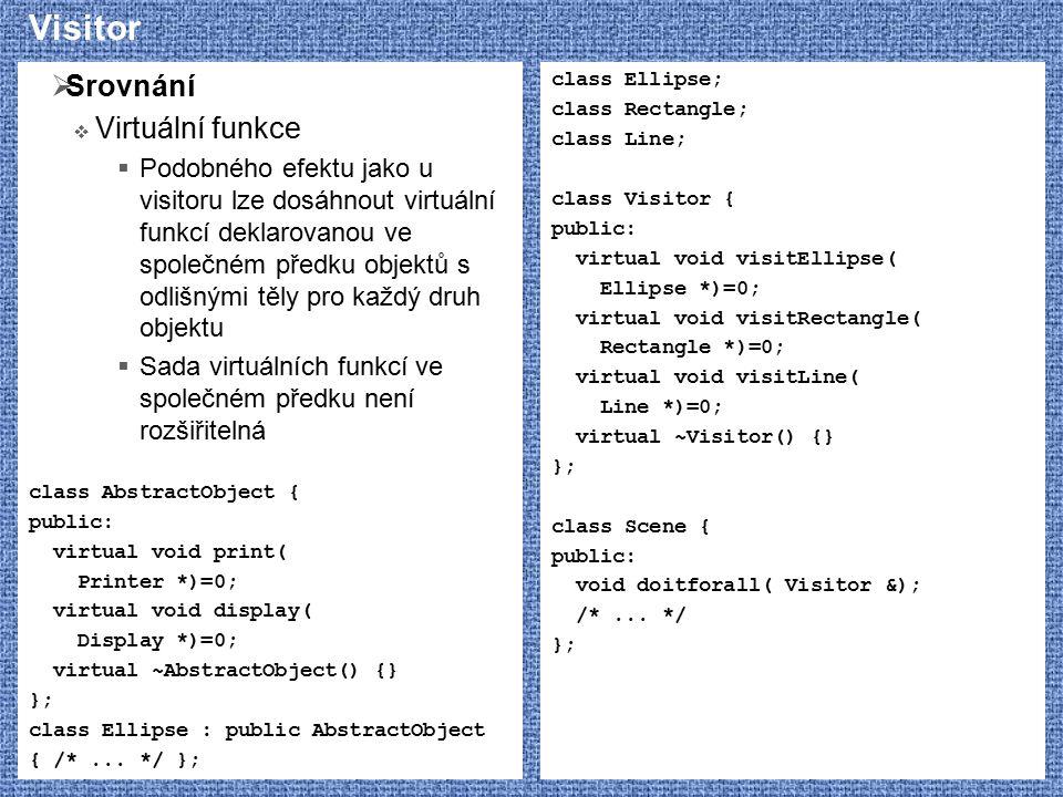 Visitor  Srovnání  Virtuální funkce  Podobného efektu jako u visitoru lze dosáhnout virtuální funkcí deklarovanou ve společném předku objektů s odl