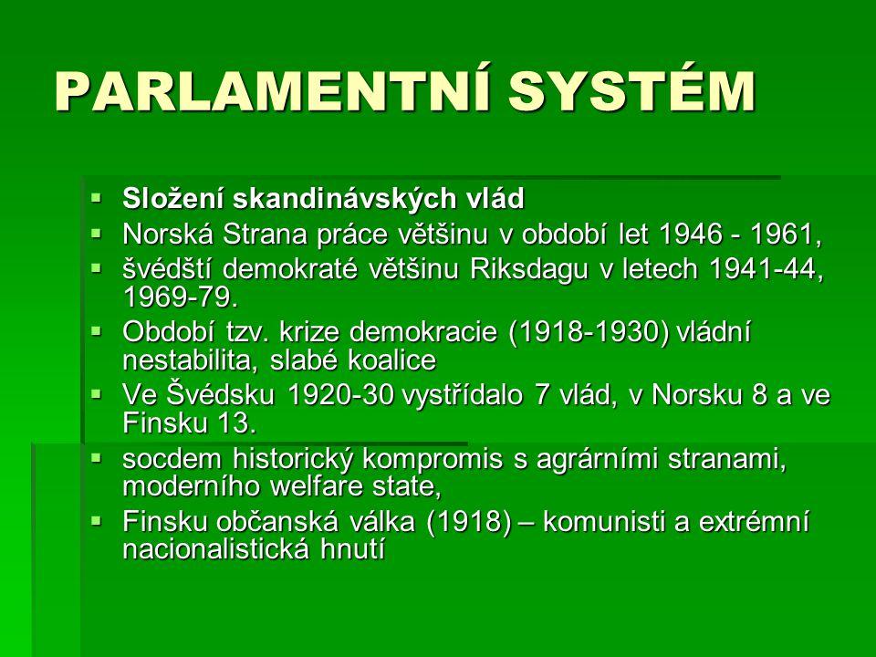 PARLAMENTNÍ SYSTÉM  Složení skandinávských vlád  Norská Strana práce většinu v období let 1946 - 1961,  švédští demokraté většinu Riksdagu v letech 1941-44, 1969-79.