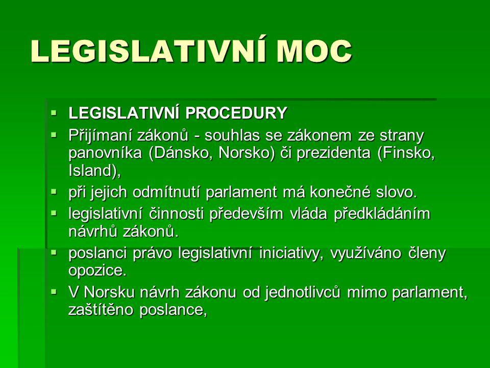 LEGISLATIVNÍ MOC  LEGISLATIVNÍ PROCEDURY  Přijímaní zákonů - souhlas se zákonem ze strany panovníka (Dánsko, Norsko) či prezidenta (Finsko, Island),