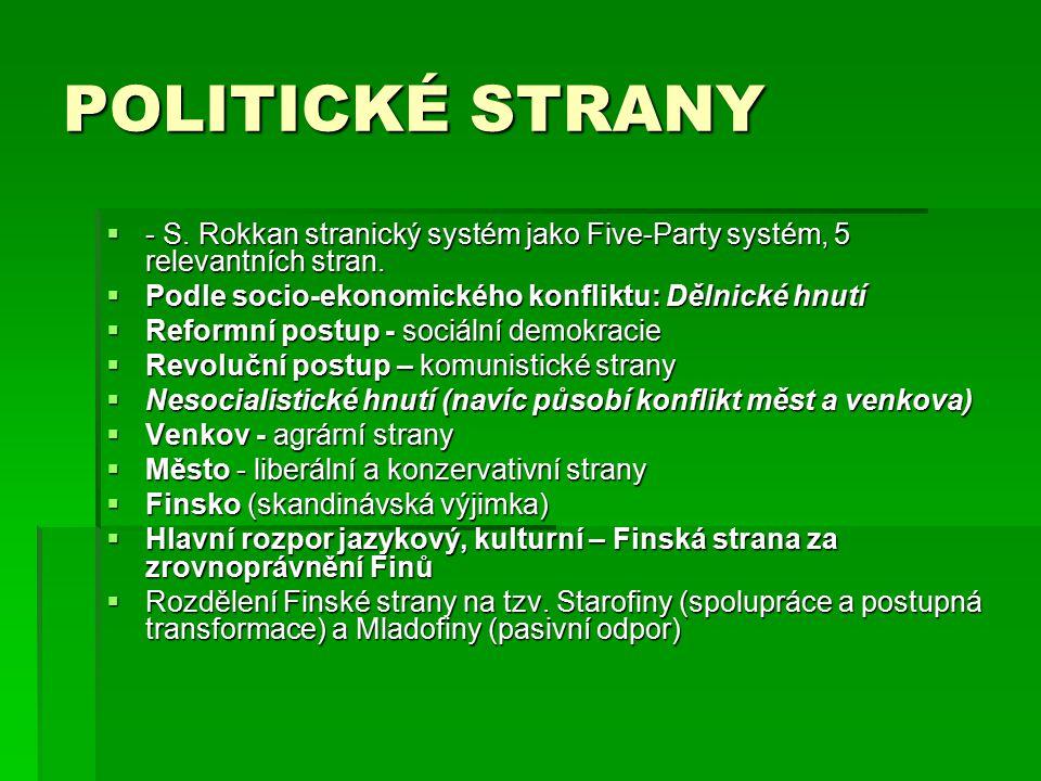 POLITICKÉ STRANY  - S. Rokkan stranický systém jako Five-Party systém, 5 relevantních stran.  Podle socio-ekonomického konfliktu: Dělnické hnutí  R