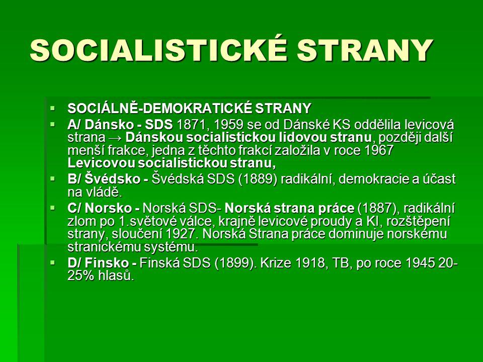 SOCIALISTICKÉ STRANY  SOCIÁLNĚ-DEMOKRATICKÉ STRANY  A/ Dánsko - SDS 1871, 1959 se od Dánské KS oddělila levicová strana → Dánskou socialistickou lid