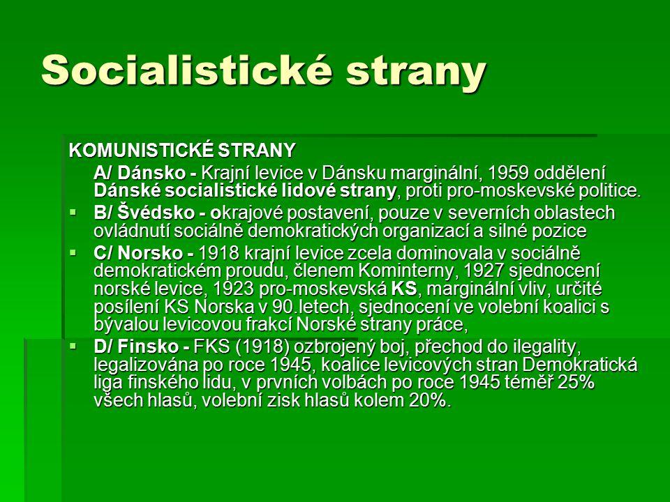 Socialistické strany KOMUNISTICKÉ STRANY A/ Dánsko - Krajní levice v Dánsku marginální, 1959 oddělení Dánské socialistické lidové strany, proti pro-mo