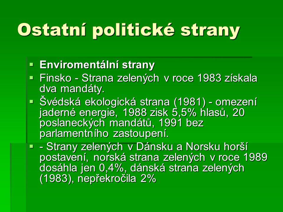 Ostatní politické strany  Enviromentální strany  Finsko - Strana zelených v roce 1983 získala dva mandáty.  Švédská ekologická strana (1981) - omez