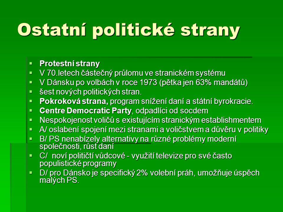 Ostatní politické strany  Protestní strany  V 70.letech částečný průlomu ve stranickém systému  V Dánsku po volbách v roce 1973 (pětka jen 63% mandátů)  šest nových politických stran.