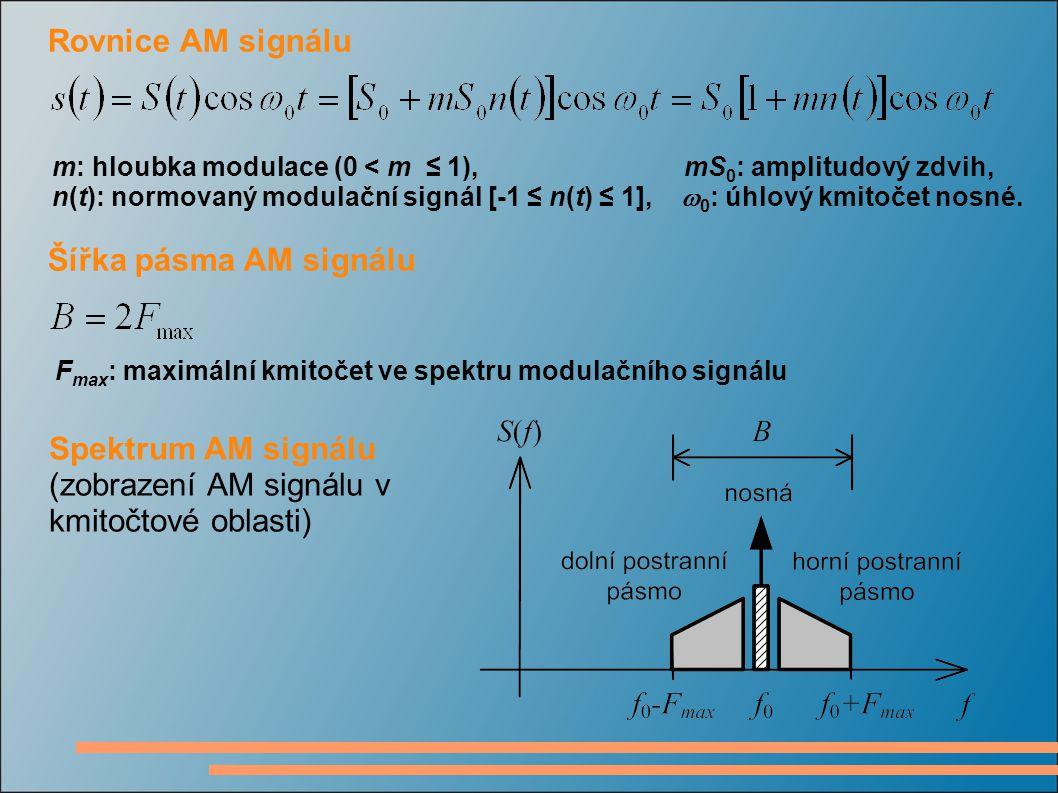 Rovnice AM signálu m: hloubka modulace (0 < m ≤ 1), mS 0 : amplitudový zdvih, n(t): normovaný modulační signál [-1 ≤ n(t) ≤ 1],  0 : úhlový kmitočet