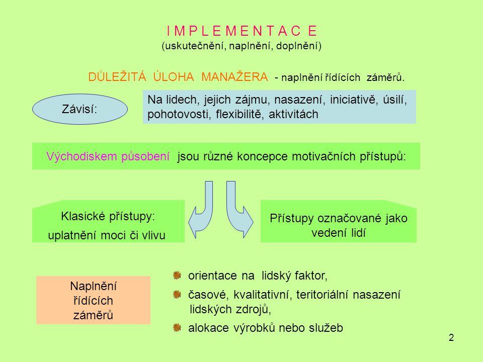 2 I M P L E M E N T A C E (uskutečnění, naplnění, doplnění) DŮLEŽITÁ ÚLOHA MANAŽERA - naplnění řídících záměrů.