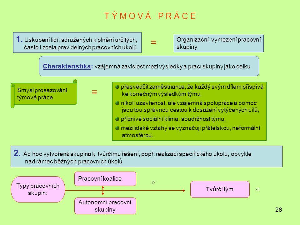 26 T Ý M O V Á P R Á C E 2.Ad hoc vytvořená skupina k tvůrčímu řešení, popř.