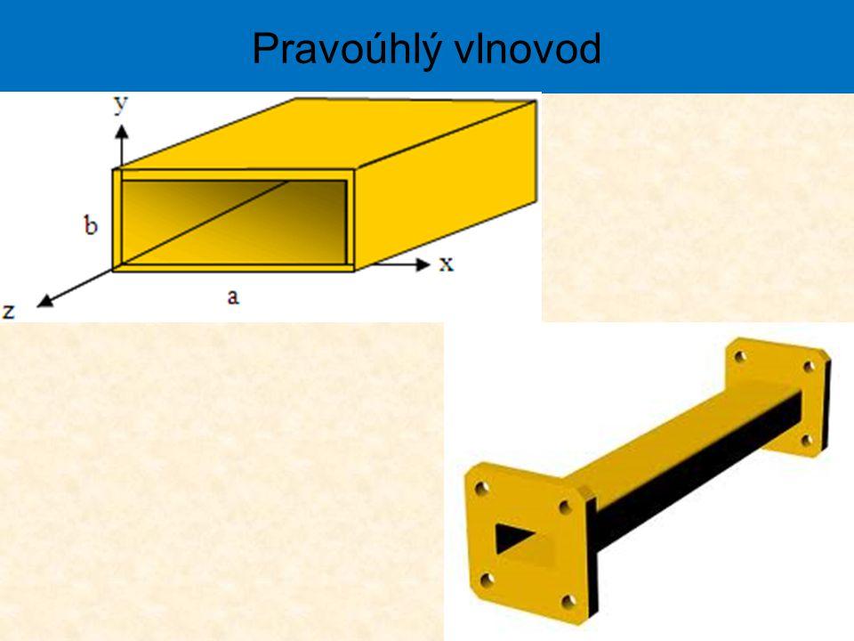 Pravoúhlý vlnovod – řešení vlnové rovnice E - vlnyH - vlny