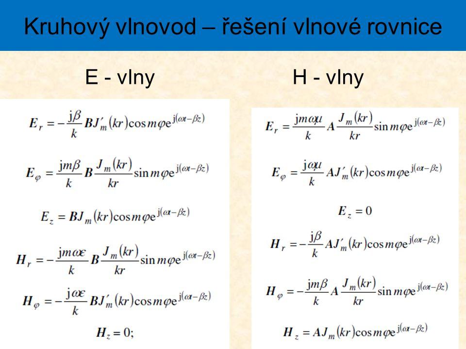 Kruhový vlnovod – řešení vlnové rovnice E - vlnyH - vlny