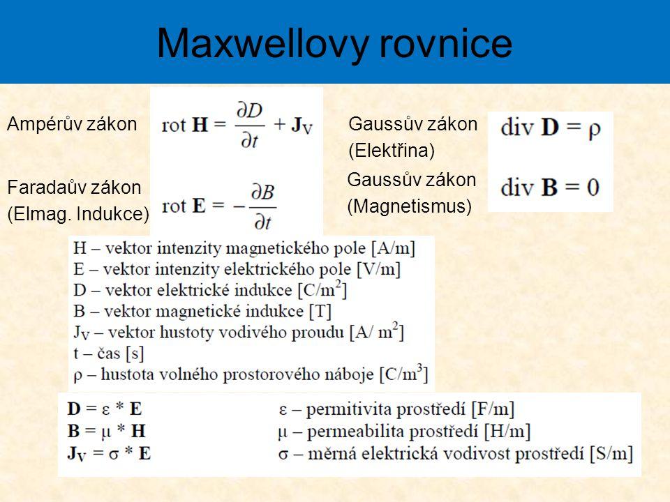 Maxwellovy rovnice Faradaův zákon (Elmag.